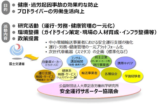 image: ansapo Activity purpose